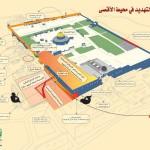 خارطة التهديد في محيط الأقصى - مؤسسة القدس الدولية