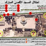 توضيح للأجزاء المحتلة من المسجد الأقصى، وتلك التي يخطط الاحتلال لاحتلالها