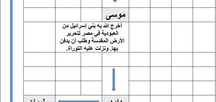 prophets_mosques