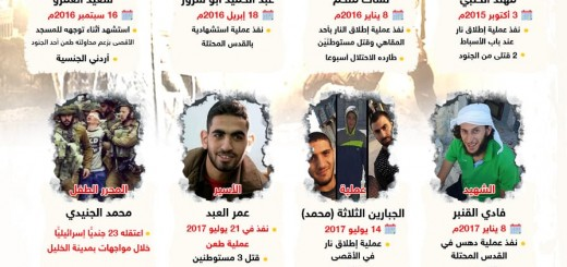 Palestinian_icons_quds_intifadah