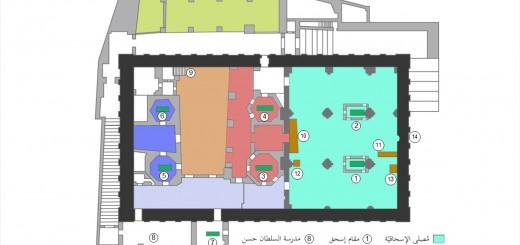 مخطط المسجد الإبراهيمي في الخليل